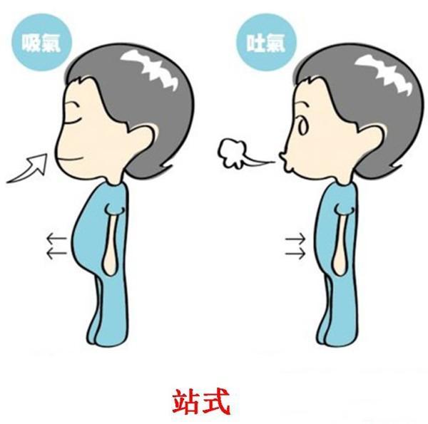 你和瘦子之间 差的只是正确的呼吸方式图片